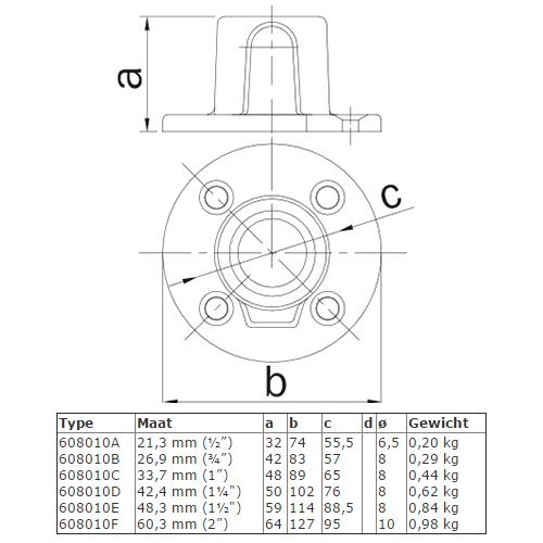 Steigerbuis koppeling ronde voetplaat afmetingen